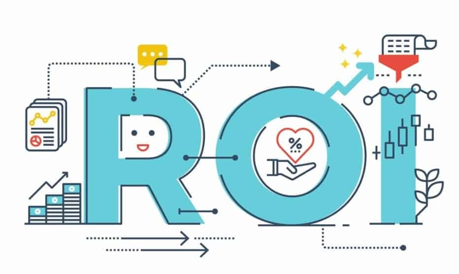 What is ROI and how does it help us in our online marketing strategy? 2